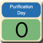 Purification-Day0